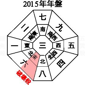 2015-NNEHakaisatsu