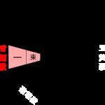 2015-EastAnkennsatsu
