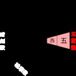 2015-WestGoohsatsu