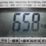 170122_体重