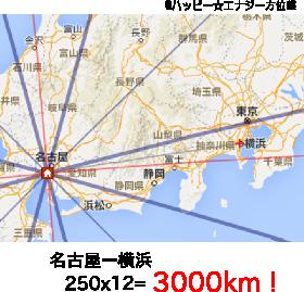 名古屋横浜12倍